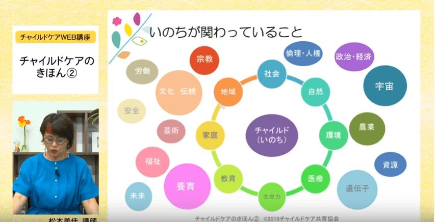 lesson2)チャイルドケアのきほん②