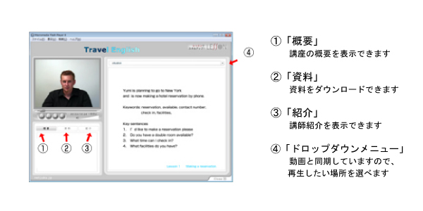 トラベル英語 画面操作方法